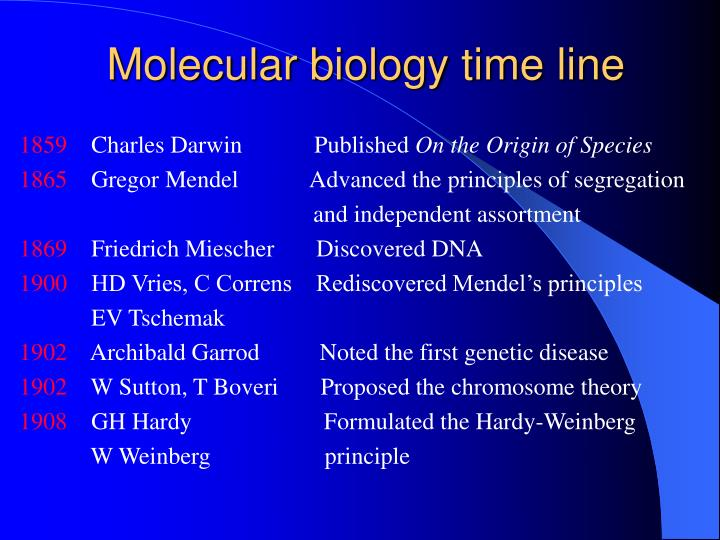 Molecular biology time line