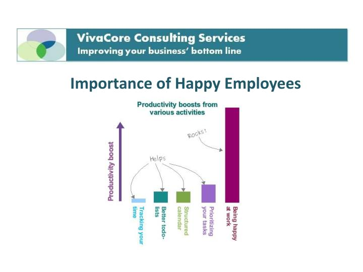 Importance of Happy Employees