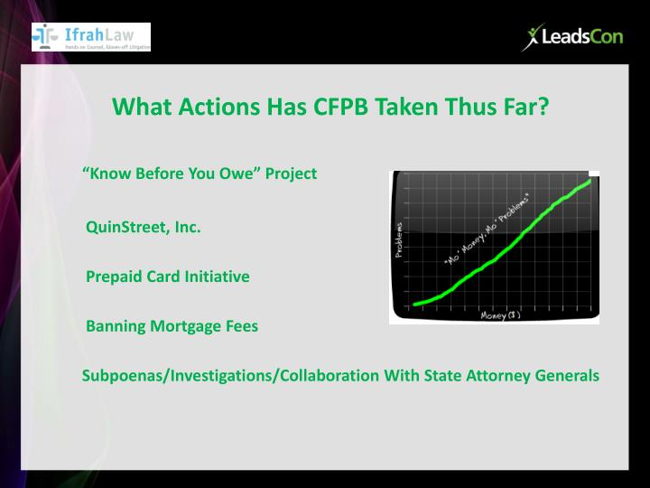 What Actions Has CFPB Taken Thus Far?