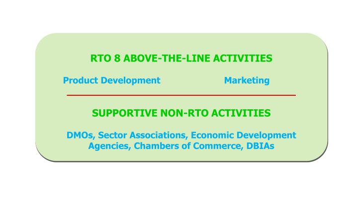 RTO 8 ABOVE-THE-LINE ACTIVITIES