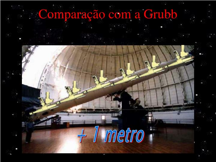 Comparação com a Grubb