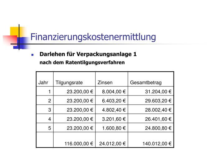 Finanzierungskostenermittlung