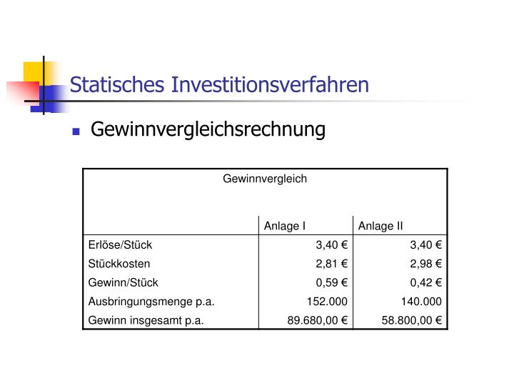Statisches Investitionsverfahren