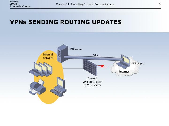 Chapter 11: Protecting Extranet Communications