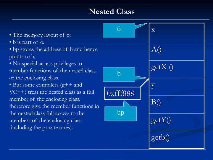 Nested Class