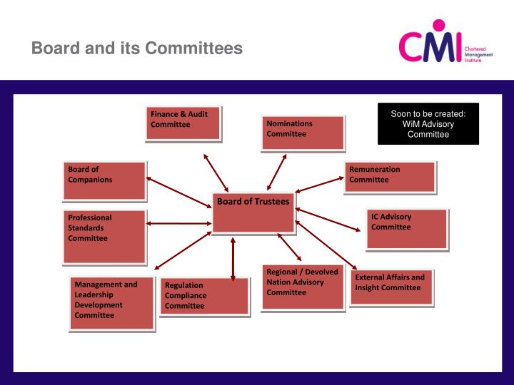 Finance & Audit Committee