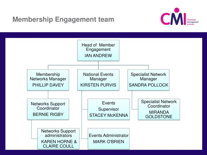 Membership Engagement team
