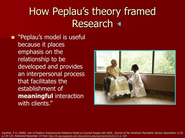 How Peplau's theory framed Research
