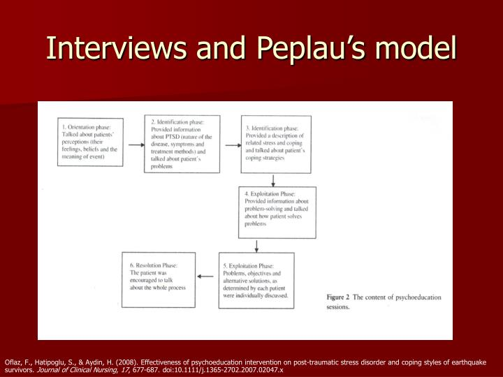 Interviews and Peplau's model