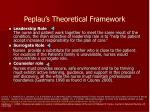 peplau s theoretical framework