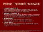 peplau s theoretical framework1