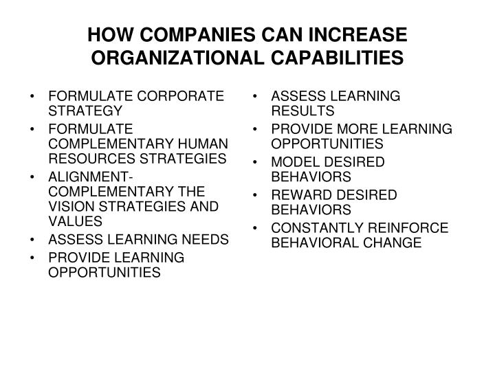 FORMULATE CORPORATE STRATEGY