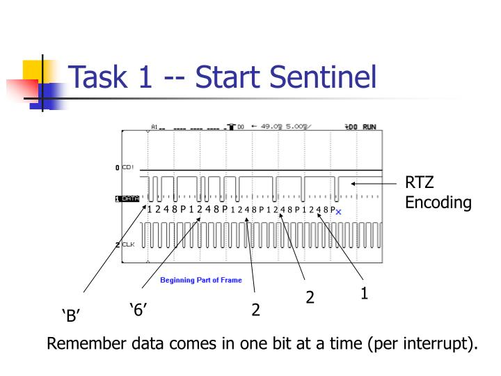 Task 1 -- Start Sentinel