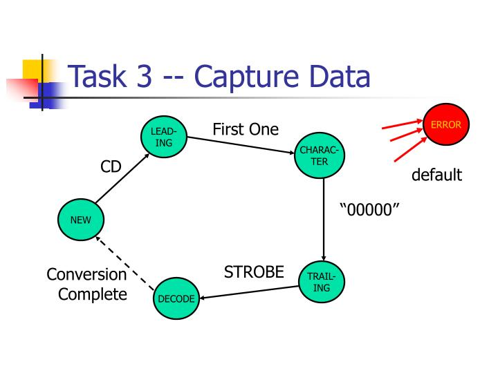 Task 3 -- Capture Data