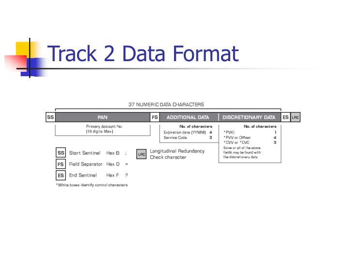 Track 2 Data Format