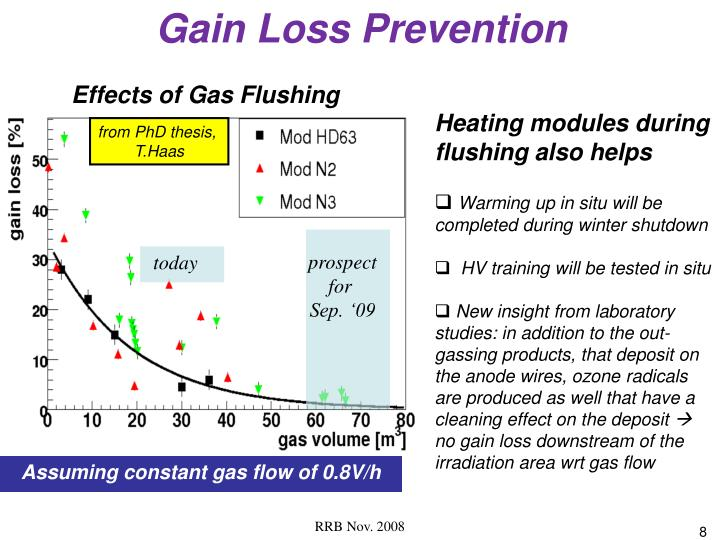 Effects of Gas Flushing