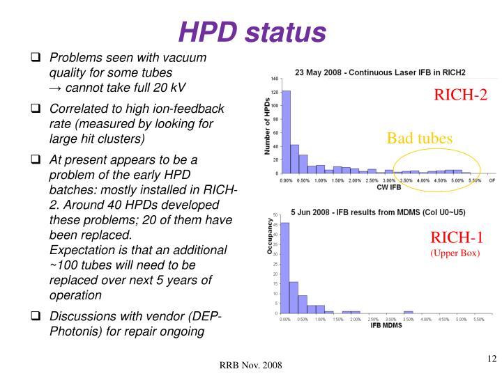 HPD status