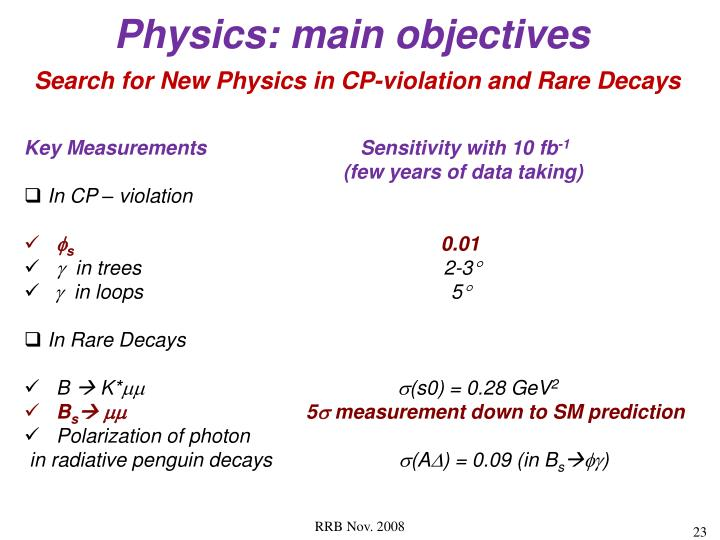 Physics: main objectives