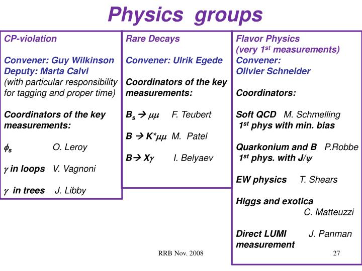 Physics  groups