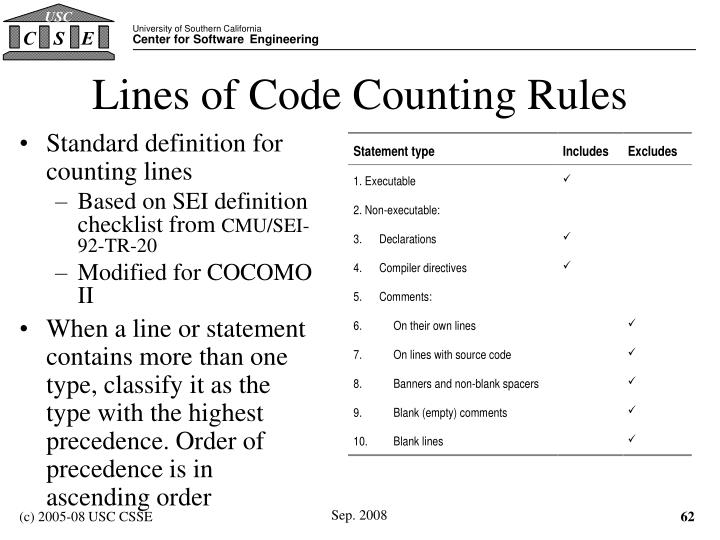 Lines of Code Counting Rules
