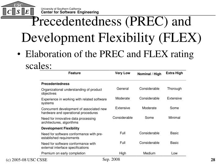 Precedentedness (PREC) and