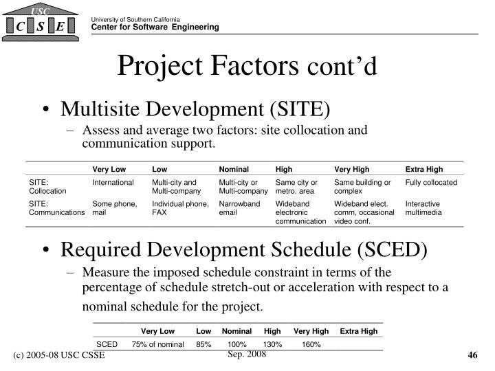 Project Factors