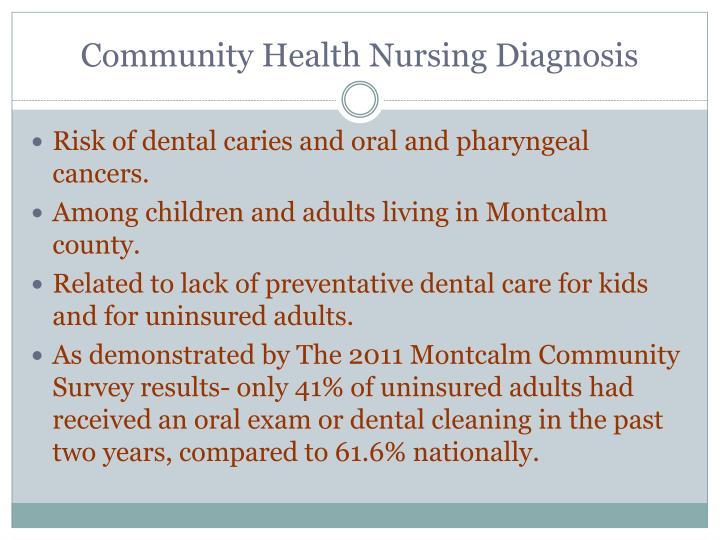 Community Health Nursing Diagnosis