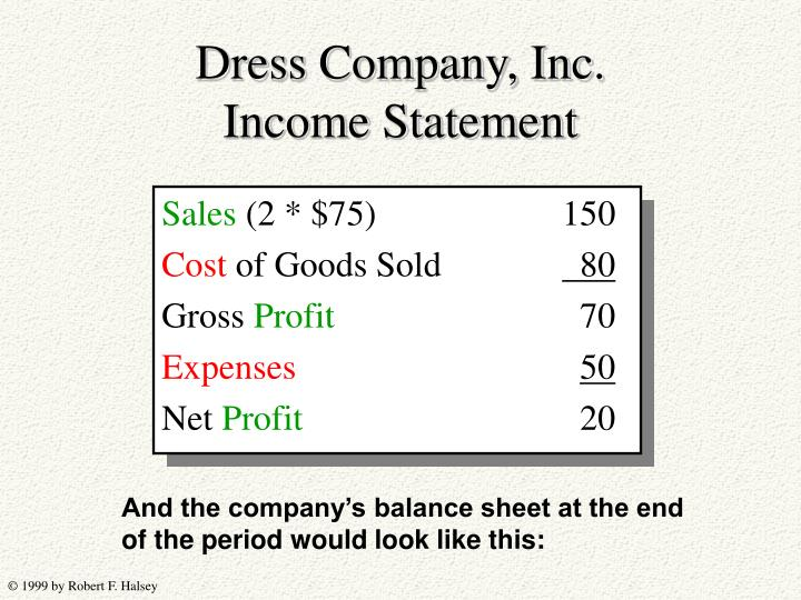 Dress Company, Inc.