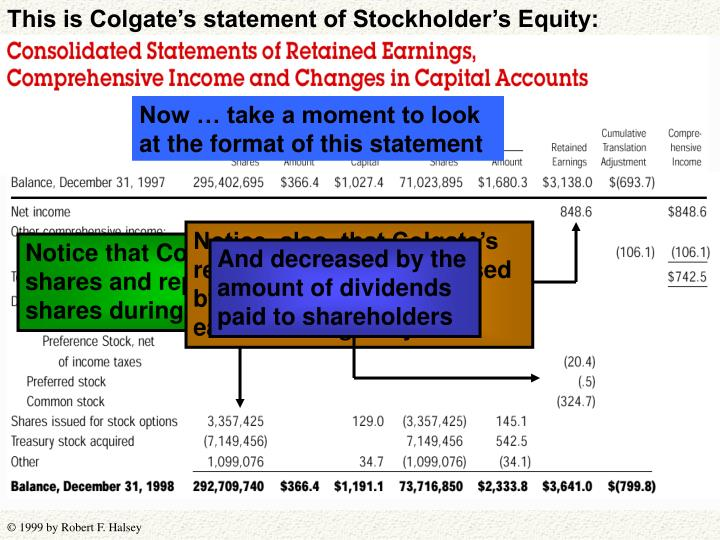 This is Colgate's statement of Stockholder's Equity:
