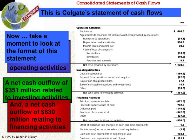 Colgate realized $1.1 billion net cash inflow from operating activities