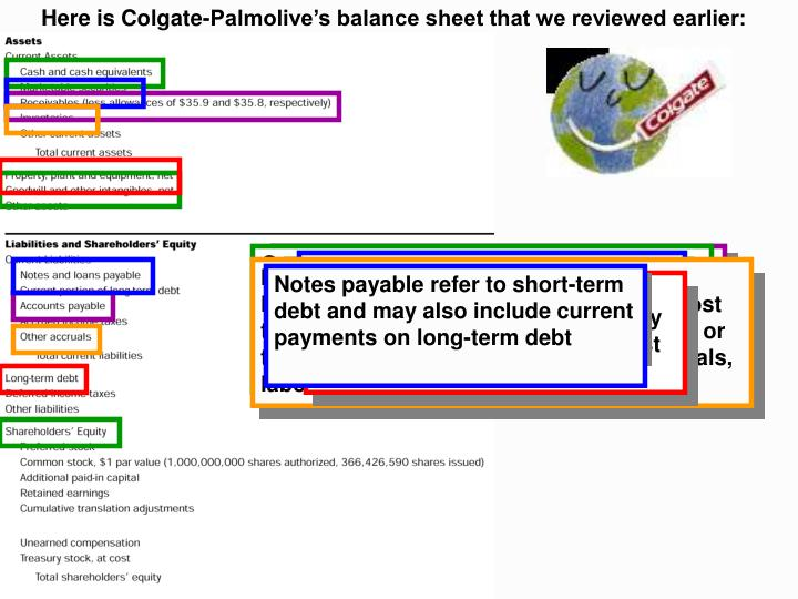 Here is Colgate-Palmolive's balance sheet that we reviewed earlier: