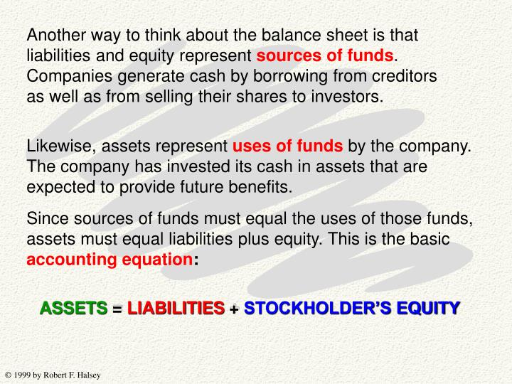 Another way to think about the balance sheet is that liabilities and equity represent