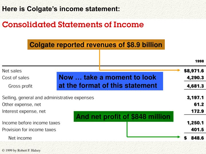 Colgate reported revenues of $8.9 billion