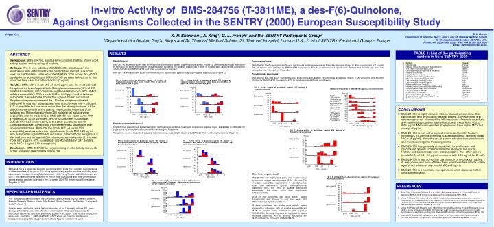 In-vitro Activity of  BMS-284756 (T-3811ME), a des-F(6)-Quinolone,