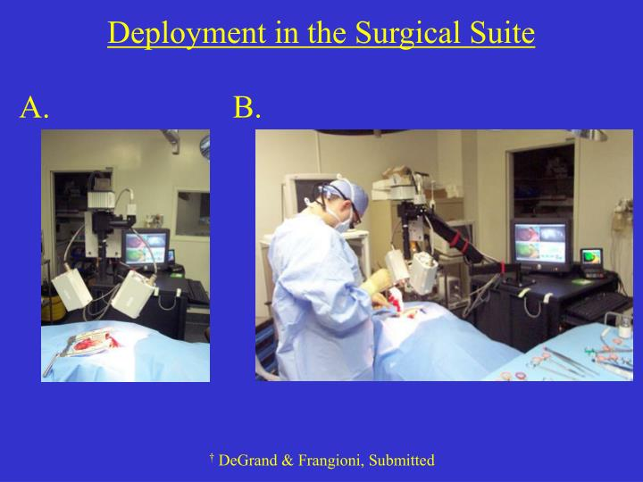 Deployment in the Surgical Suite