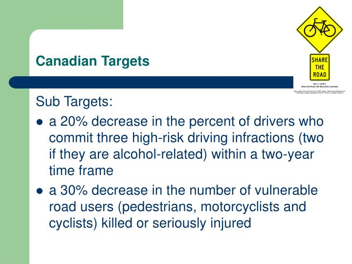 Canadian Targets