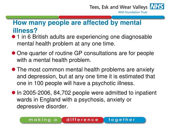 How many people are affected by mental illness?