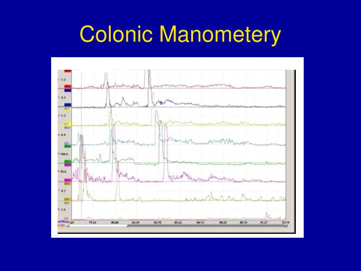 Colonic Manometery