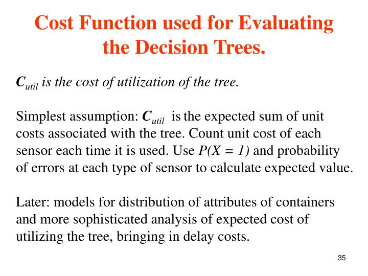 Cost Function used for Evaluating the Decision Trees.