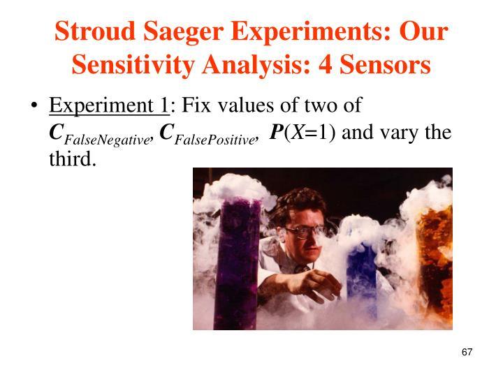 Stroud Saeger Experiments: Our Sensitivity Analysis: 4 Sensors
