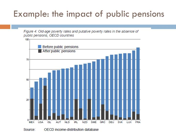 Example: the impact of public pensions