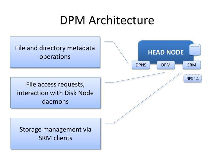 DPM Architecture