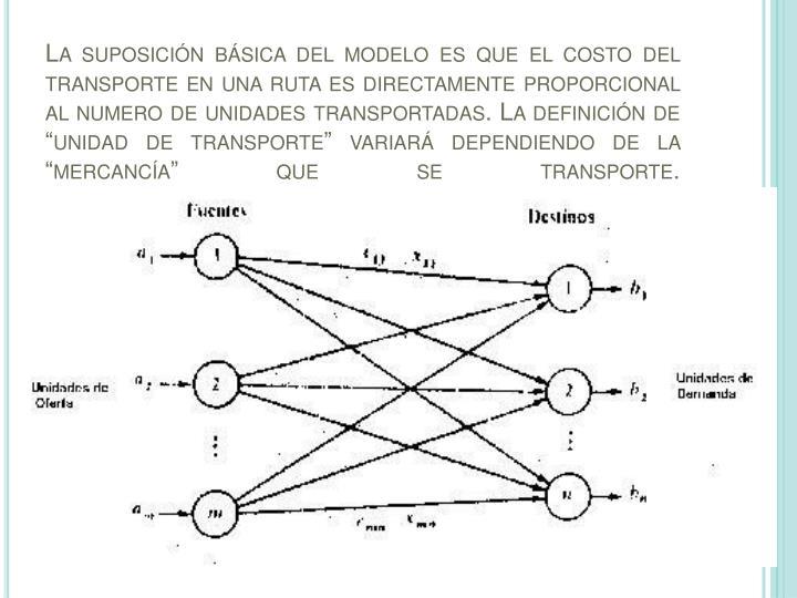 """La suposición básica del modelo es que el costo del transporte en una ruta es directamente proporcional al numero de unidades transportadas. La definición de """"unidad de transporte"""" variará dependiendo de la """"mercancía"""" que se transporte."""