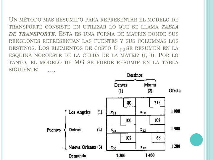 Un método mas resumido para representar el modelo de transporte consiste en utilizar lo que se llama