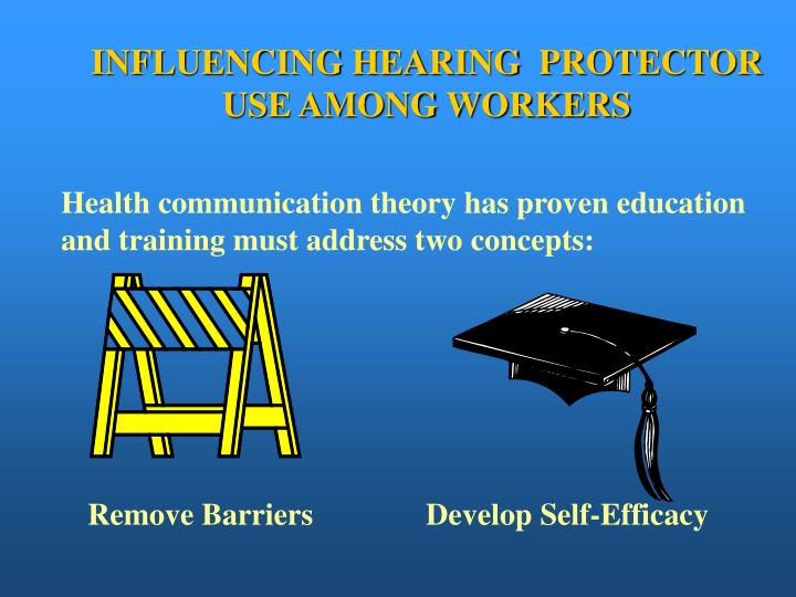 INFLUENCING HEARING  PROTECTOR