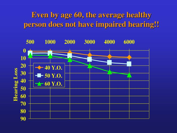 Even by age 60, the average healthy person does not have impaired hearing!!