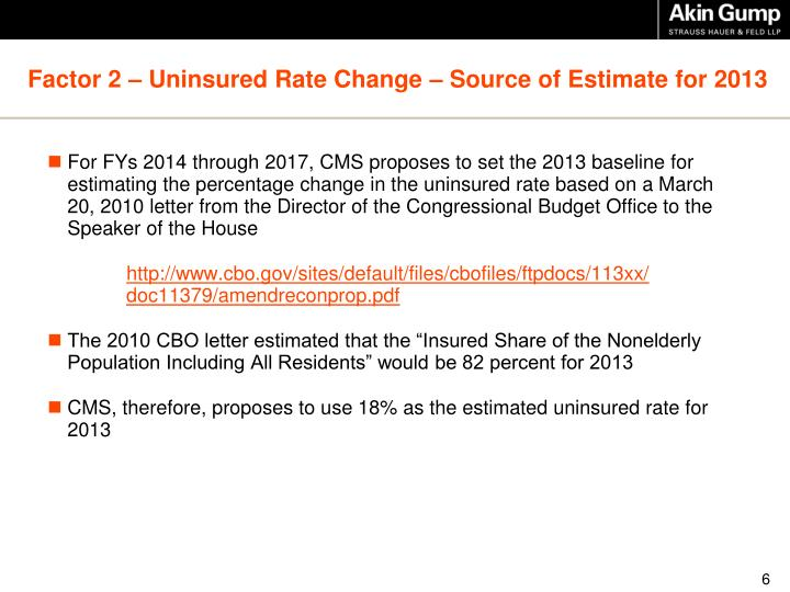 Factor 2 – Uninsured Rate Change – Source of Estimate for 2013