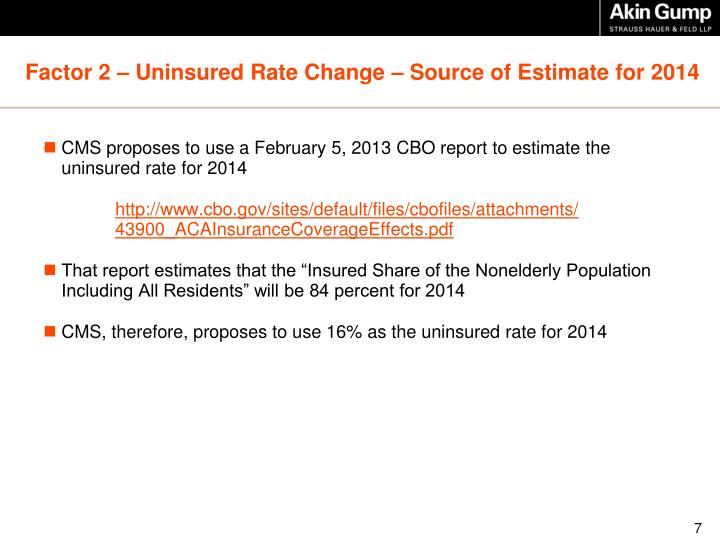 Factor 2 – Uninsured Rate Change – Source of Estimate for 2014