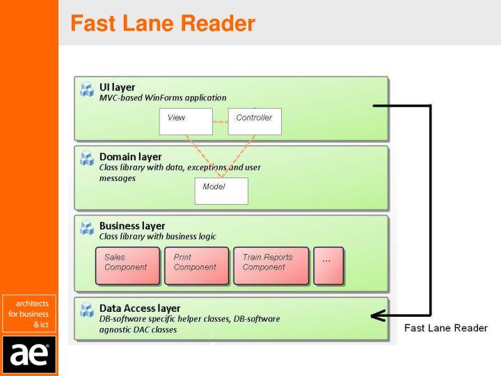Fast Lane Reader