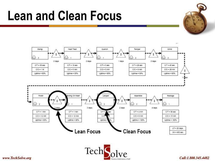 Lean and Clean Focus